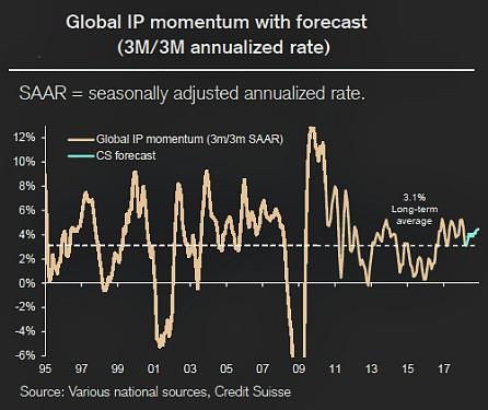 ffbd6158b9 Nelle recenti discussioni sull'andamento delle performance delle macro  asset class è nota una perplessità sulle prospettive di ritorno sui  portafogli ...