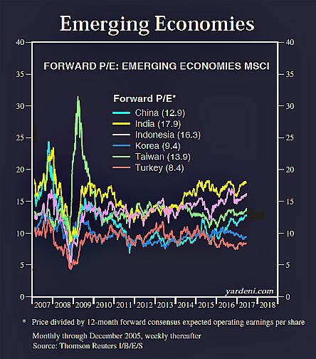 f01c9c31e8 Una delle preoccupazioni manifestate dagli strategist di portafoglio ad  inizio anno era la difficoltà di lettura dell'evoluzione economica della  Cina, ...